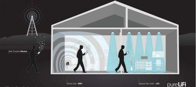 LE LI-FI : transmission de données sans fil par la lumière